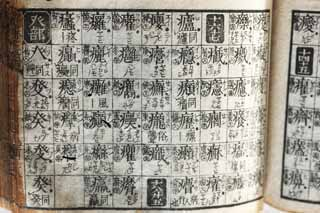photo,material,free,landscape,picture,stock photo,Creative Commons,An old kanji dictionary, Study, dictionary, book, document